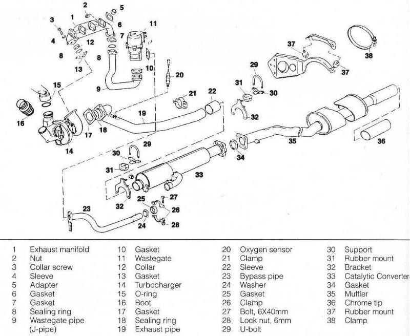 porsche 944 turbo exhaust diagram